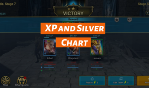XP And Silver Chart